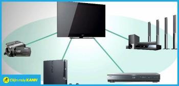 Wissenswertes über BRAVIA Sync auf Sony-Fernsehern