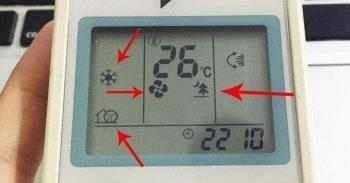 Verstehen Sie die Bedeutung der Symbole auf der Fernbedienung der Klimaanlage?
