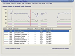 Network Traffic Generator and Monitor