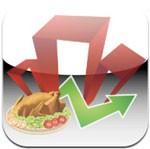 Gnavi Vietnam for iOS