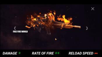 Incubadora Free Fire Netherworld M4A1: todo lo que necesitas saber