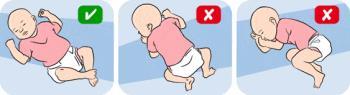 शिशु की मृत्यु को रोकने के लिए शिशुओं को किस स्थिति में लेटना चाहिए ताकि उनके सिर को सपाट न किया जाए?