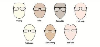 男士如何根據臉型選擇眼鏡