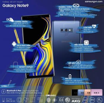 Samsung Galaxy Note 9 detailed configuration summary
