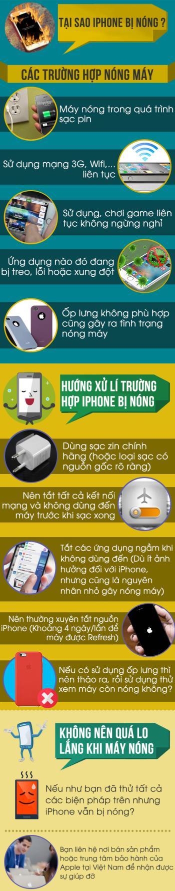 Anleitung zur Behebung der Überhitzung des iPhone bei Verwendung