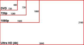 Was ist ein QHD-Monitor?