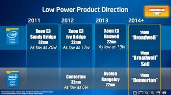 CPU Core M (Broadwell) en yeni Intel işlemci