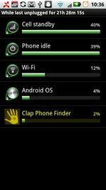 Clap Phone Finder for Android