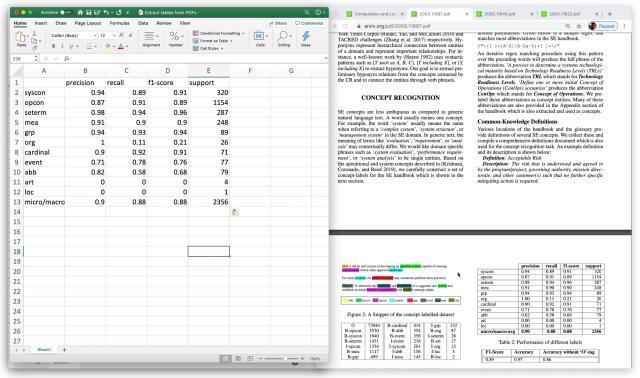 Öffnen Sie die Microsoft Excel-Seite, klicken Sie auf die Zelle, in die Sie die Tabelle einfügen möchten, und fügen Sie sie ein
