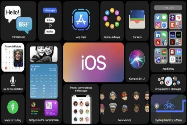 การเปลี่ยนแปลงที่น่าสังเกตใน iOS14.5 เวอร์ชันอย่างเป็นทางการ