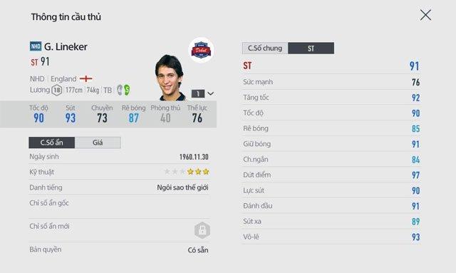 Top best strikers in FIFA Online 4