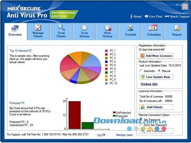 ؛ Max Secure Anti Virus Enterprise Edition - يزيل التهديدات على النظام