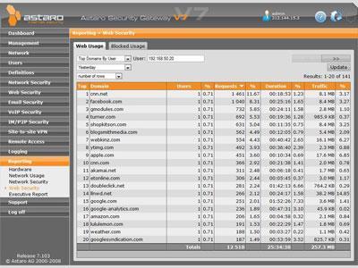 Astaro Security Gateway 7.304