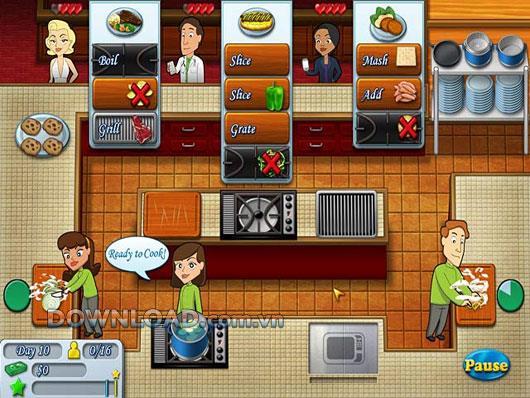 Küchenbrigade - Restaurantgeschäft