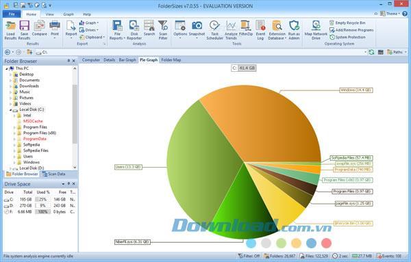 FolderSizes 7.1.84 - Verwalten Sie nicht verwendeten Festplattenverkehr