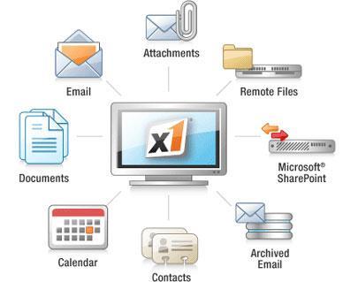 X1 Professional Client