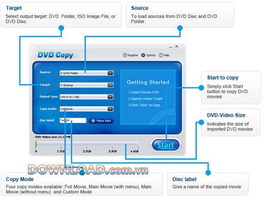 AHD DVD Copy - CD kopieren und sichern