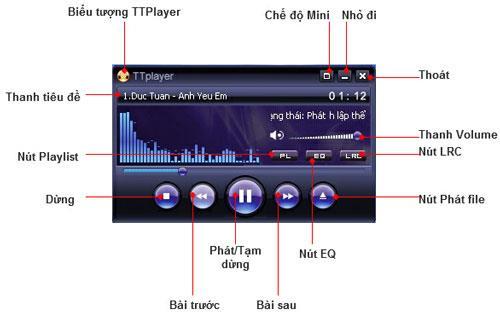 TTPlayer1.0.2-無料の音楽プレーヤーソフトウェア