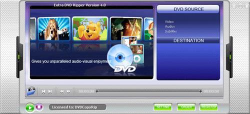 Zusätzlicher DVD-zu-XviD-DivX-Konverter