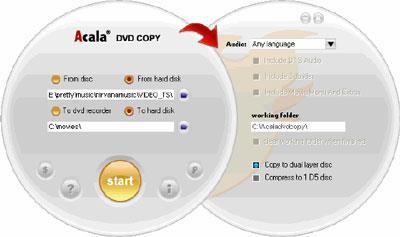 Acala DVD-Kopie