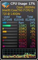 CPU-Anzeige