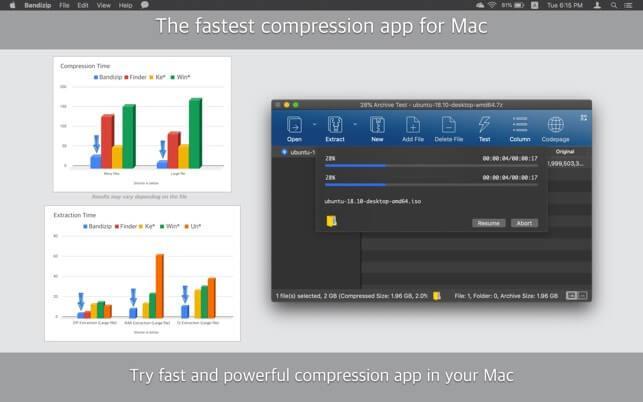 Bandizip für Mac 7.0 - Ein Tool zum Komprimieren und Dekomprimieren von Dateien