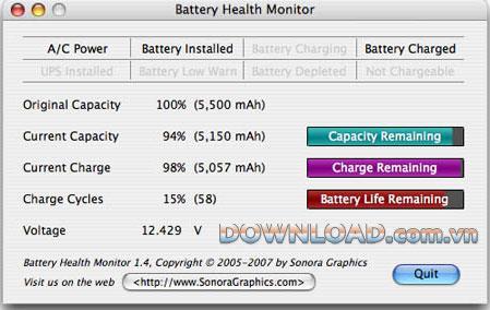 Battery Health Monitor für Mac - Verwalten Sie den Zustand Ihres Akkus für Mac