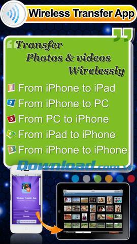Application de transfert sans fil pour iOS 2.3 - Transfert de données sans fil vers iPhone / iPad