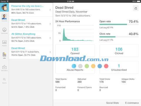 MailChimp pour iOS 3.2.2 - Gestion professionnelle des newsletters sur iPhone / iPad