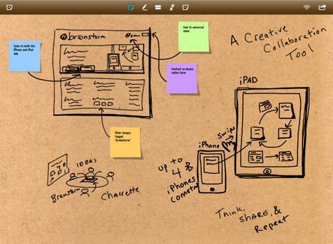 iBrainstorm pour iPad