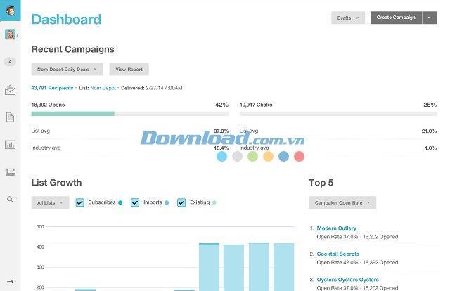 MailChimp-効果的なオンラインEメールマーケティングツール
