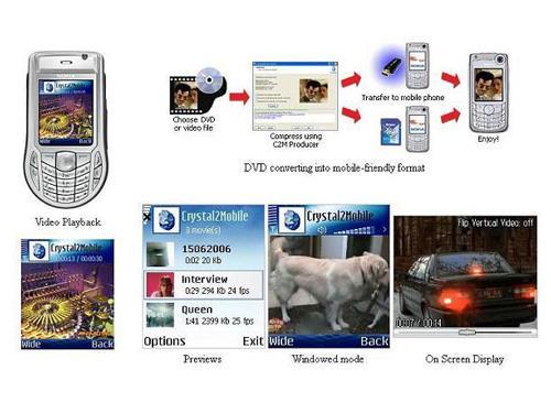 Symbian用Crystal2Mobileプレーヤーおよびプロデューサー(シリーズ60)
