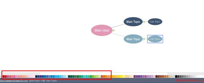 Create professional mind maps with Edraw Mind Map