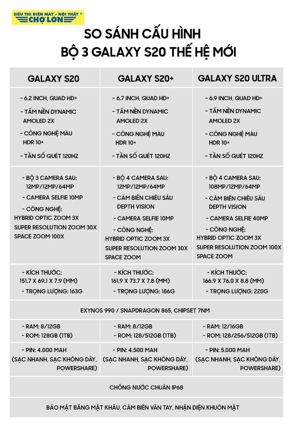 Akankah jack headphone 3.5mm dihapus secara bertahap setelah peluncuran Galaxy S20?