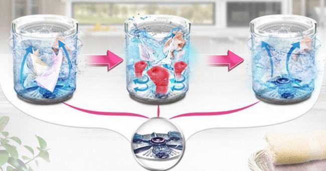 So entscheiden Sie sich für den Kauf einer Waschtechnologie