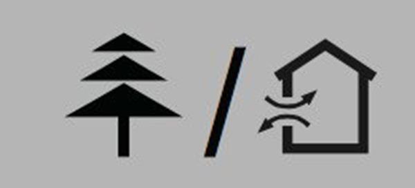 آیا معنی نمادها را از راه دور کولر می فهمید؟