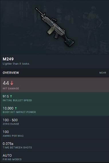 PUBG Mobile: Apa senjata terbaik dalam permainan?