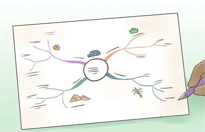 راه های ساده و آسان برای ایجاد نقشه های ذهن