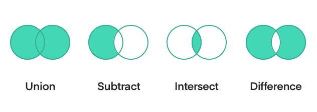 كيفية رسم الأشكال في رسم