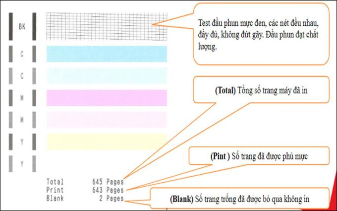 Compruebe el número de páginas impresas impresas y el número de páginas restantes en el cartucho de tóner