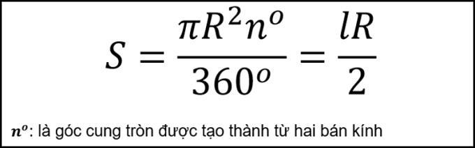 Çemberin alanını ve çemberin çevresini hesaplama formülleri en eksiksiz olanlardır.