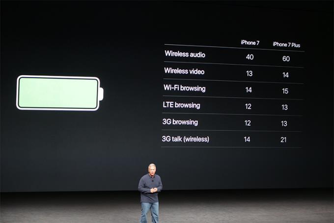 Descripción general del chip A10 Fusion de Apple