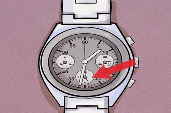 Apa itu kronograf?  Cara mengenal pasti dan 3 nota semasa membeli