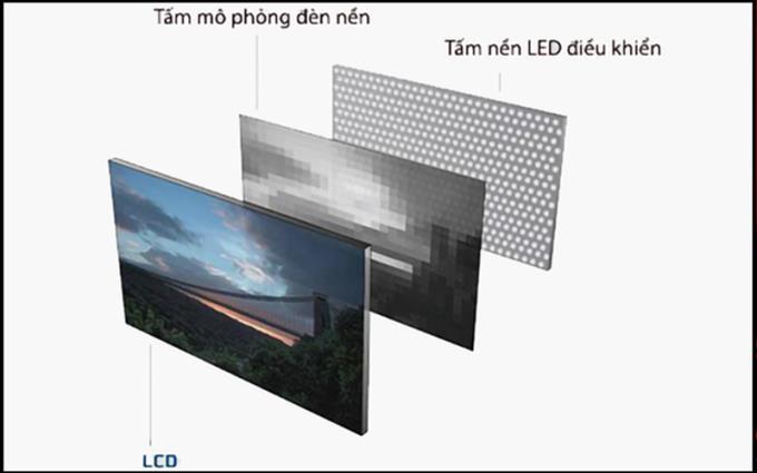 درباره فناوری LED Backlit (LED Backlight) اطلاعات کسب کنید