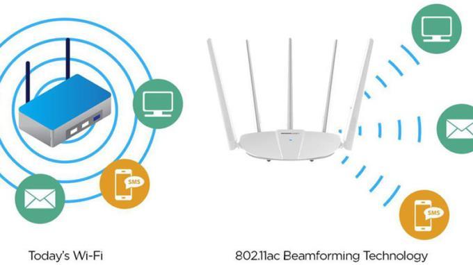 Beamforming Technology क्या है?  क्या फायदा है?  क्या यह वाई-फाई राउटर के लिए आवश्यक है?